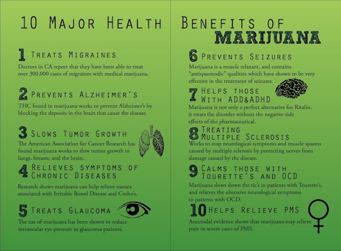health added benefits associated with marijuanas